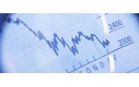 Dogi redujo sus pérdidas un 80% en el primer trimestre, hasta 1,4 millones