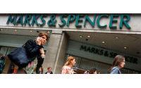 UK retailers fear lower sales in 2011