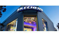 Skechers Q3 profit beats, shares up