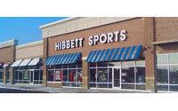 Hibbett Sports 4th-quarter profit above Street estimates