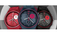Swatch eyes single or double digit sales growth