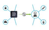 Empresa da Incubadora da COPPE/UFRJ lança mercado virtual voltado para fabricação digital