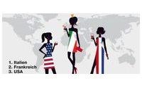 TK Maxx Studie: So denkt Deutschland über Trends und Fashion