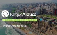 Parque Arauco aumenta sus ingresos un 2,6% en el primer trimestre del año