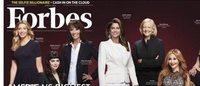 《福布斯》2016全美最富有的白手起家女富豪榜单揭晓,时尚和零售业上榜女性最多!