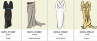 Moda do Óscar da era de ouro de Hollywood aos vestidos dos estilistas de hoje