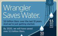 Wrangler отчитался о результатах своей программы по сохранению водных ресурсов
