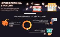 Больше половины россиян откладывают деньги на «Чёрную пятницу» заранее