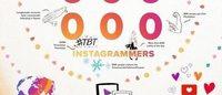 インスタグラムの月間利用者が5億人突破