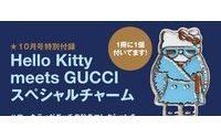 Gucci viste a Hello Kitty para su 40 cumpleaños