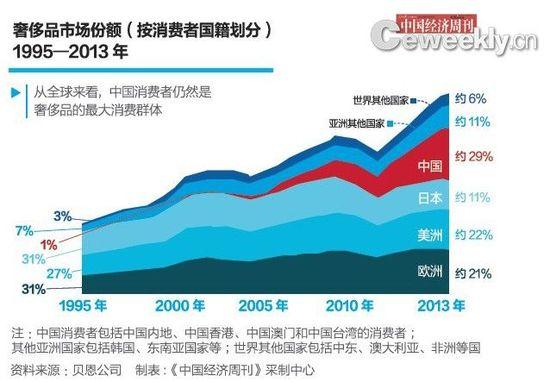 奢侈品集中提价 香奈儿2.55包60年涨价超20倍