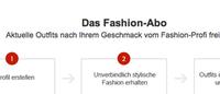CBR testet Fashion-Abo im eigenen E-Commerce