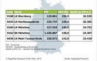 Deutschlands Kaufkraft stagniert