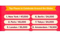 Airbnb: Paris capitale européenne pour la fréquentation au nouvel an