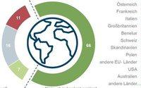 ECC: Online-Marktplätze helfen dem stationären Handel