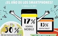 Las compras online a través del móvil ganan terreno aunque su precio medio es menor