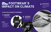El estudio Measuring Fashion busca unir a la moda en materia ambiental