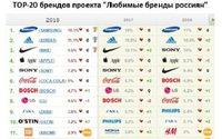 Zara и Chanel вошли в список «любимых брендов россиян»