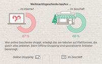 Weihnachtsstudie: Das ist den Deutschen beim Geschenkekauf wichtig