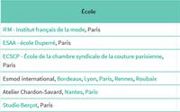 L'IFM meilleure école française de mode en 2016