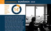 Deutsche Modemarken profitieren von Armutslöhnen im wichtigsten Produktionsland Europas: Rumänien