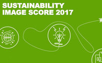 Sustainability Image Score 2017