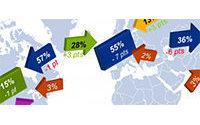 Лондон, Шанхай и Париж – самые популярные направления инвестиций