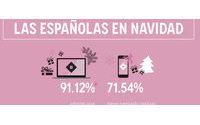 Casi todas las españolas comprarán online parte de los regalos de Navidad