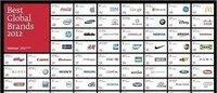 Zara y Santander, entre las 100 marcas globales más valoradas de 2012, según Interbrand