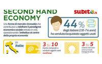 La second hand economy in Italia vale 18 mld di euro
