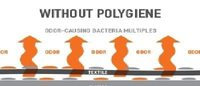 Polygiene & White Sierra to develop odour-free apparel