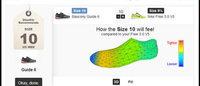 亚马逊收购 Shoefitr,3D 试鞋将登陆 Zappos